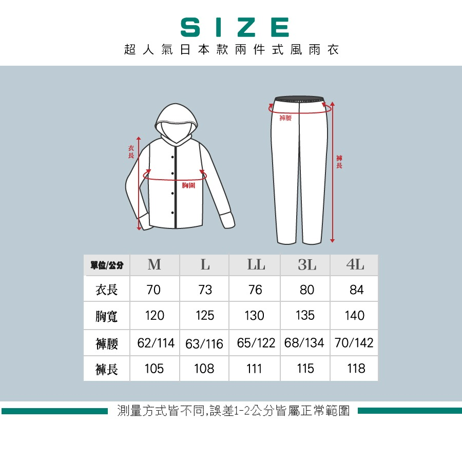 日本超人氣兩截式風雨衣 8