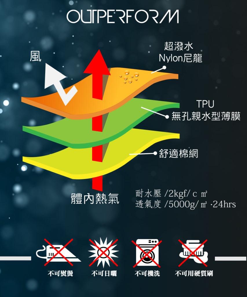 頑咖防水透氣機能風雨衣(三色) 9
